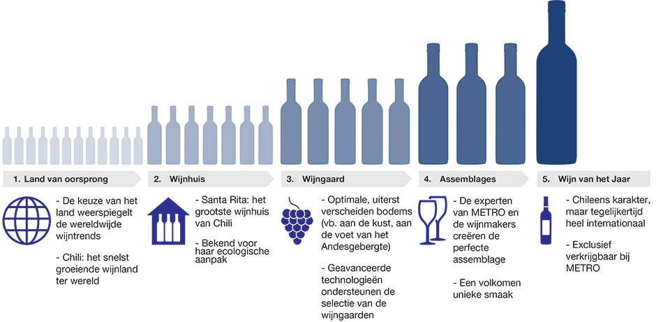 Wine_selection_graphic-nl